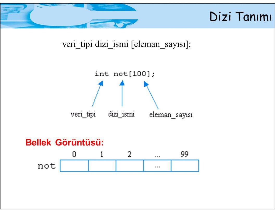 Dizi Tanımı veri_tipi dizi_ismi [eleman_sayısı]; Bellek Görüntüsü: